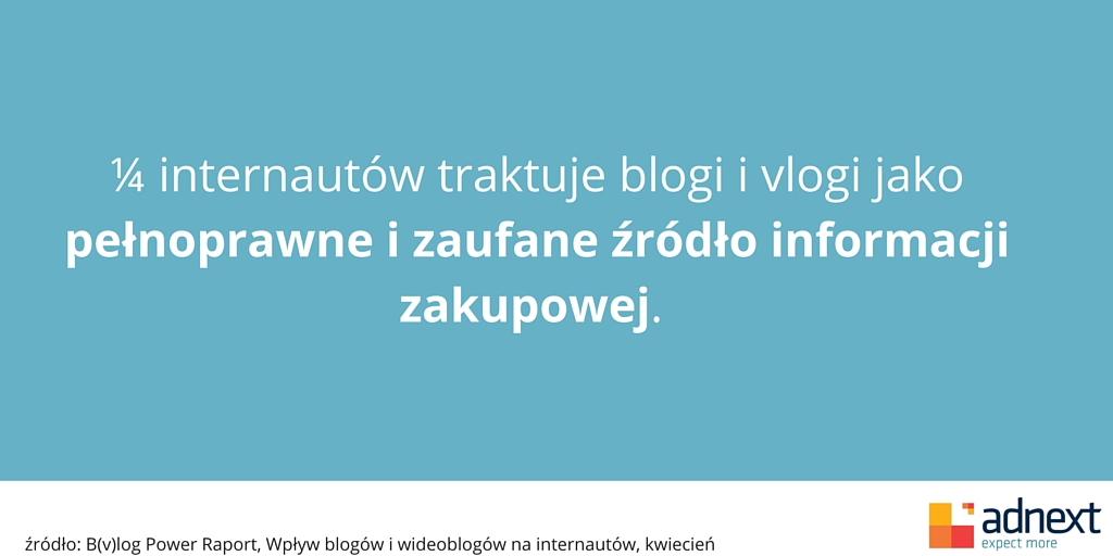 blogerzy (1)