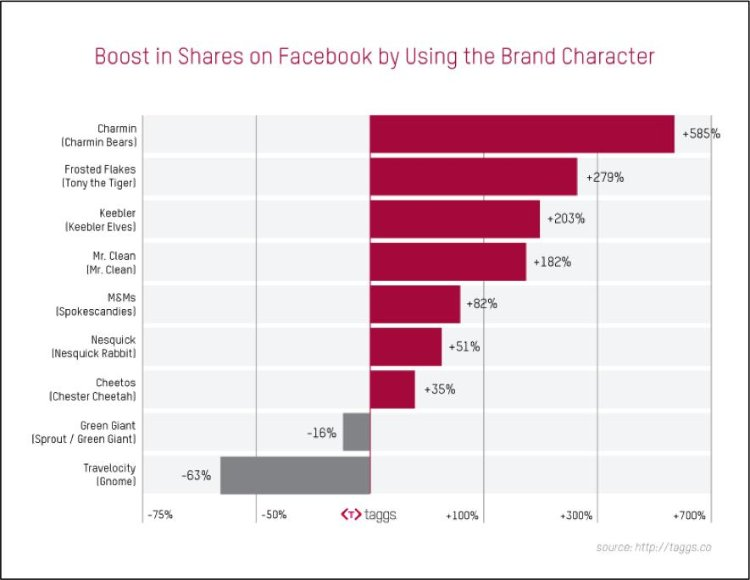 brand hero na Facebooku