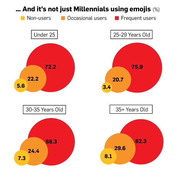 emoji-2